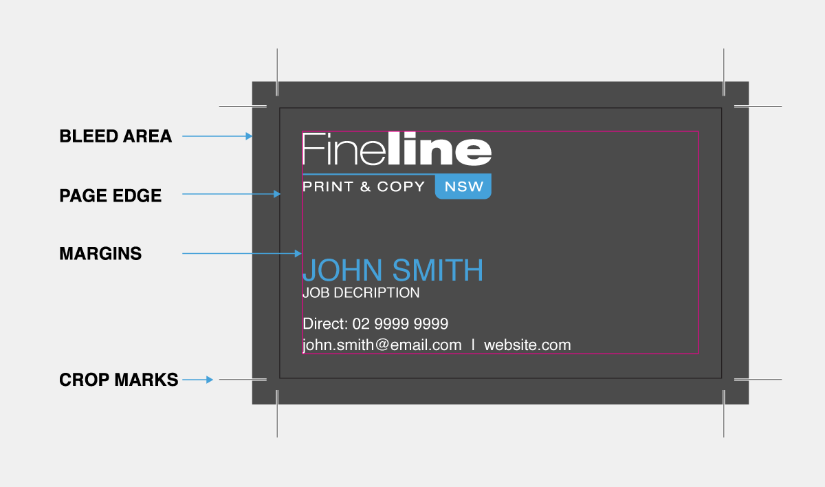Fineline Print Business Card Example